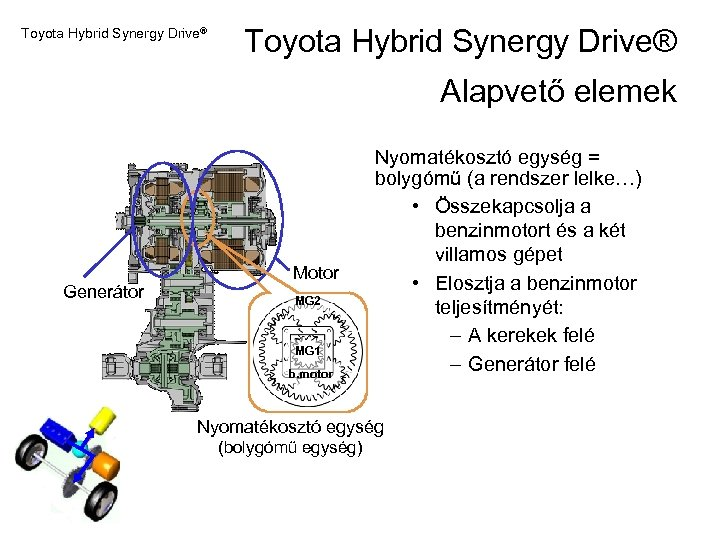 Toyota Hybrid Synergy Drive® Alapvető elemek Generátor Motor MG 2 MG 1 b. motor