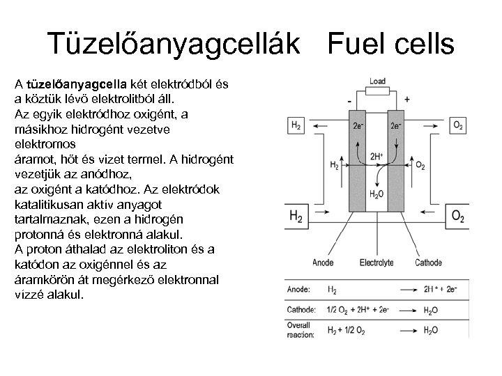 Tüzelőanyagcellák Fuel cells A tüzelőanyagcella két elektródból és a köztük lévő elektrolitból áll. Az