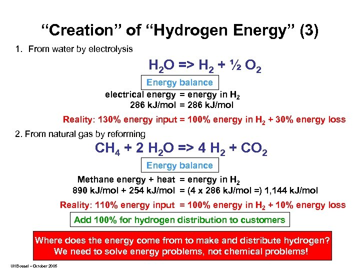 """Creation"" of ""Hydrogen Energy"" (3) 1. From water by electrolysis H 2 O =>"