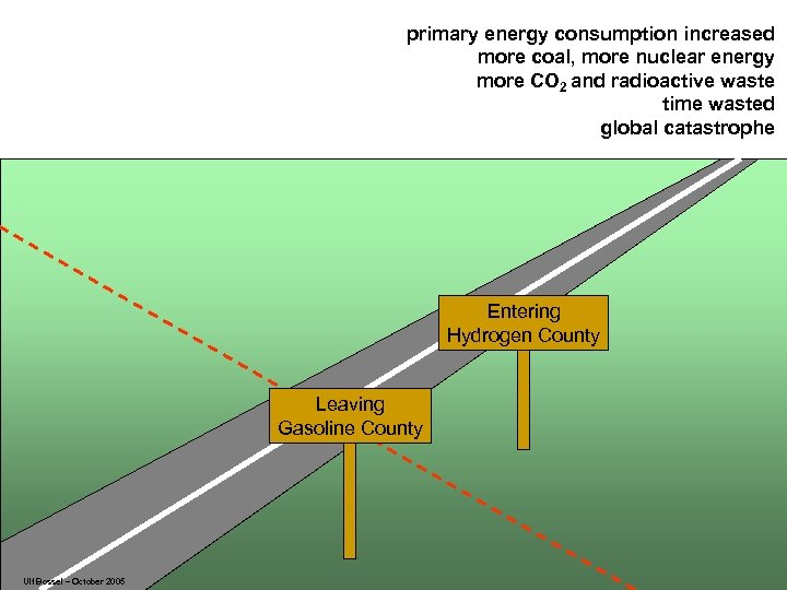 primary energy consumption increased more coal, more nuclear energy more CO 2 and radioactive