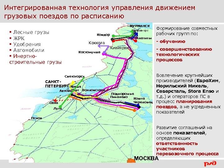 Интегрированная технология управления движением грузовых поездов по расписанию МУРМАНСК § Лесные грузы § ЖРК