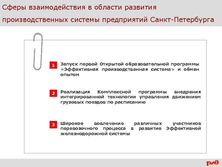 Сферы взаимодействия в области развития производственных системы предприятий Санкт-Петербурга 1 Запуск первой Открытой образовательной