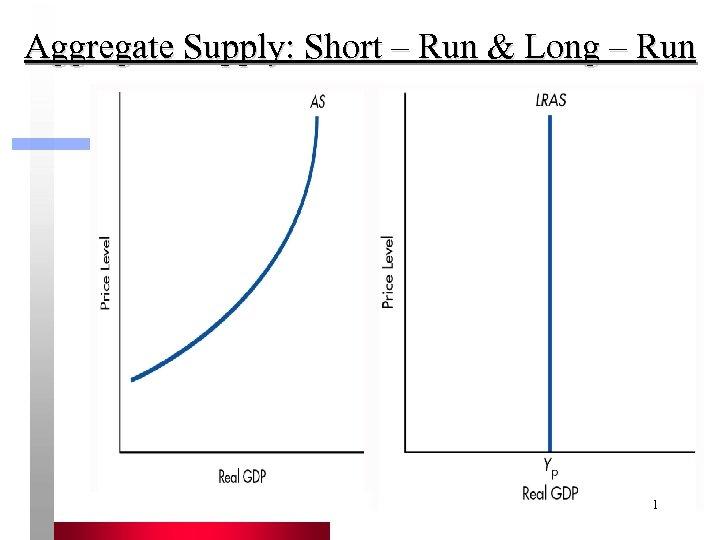 Aggregate Supply: Short – Run & Long – Run 1