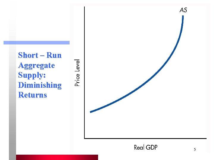 Short – Run Aggregate Supply: Diminishing Returns 5