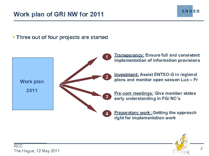 Work plan of GRI NW for 2011 § Three out of four projects are