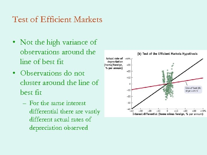 Test of Efficient Markets • Not the high variance of observations around the line