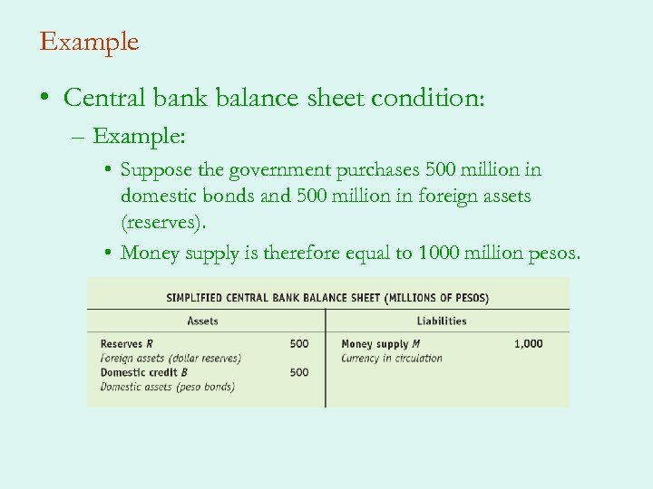Example • Central bank balance sheet condition: – Example: • Suppose the government purchases