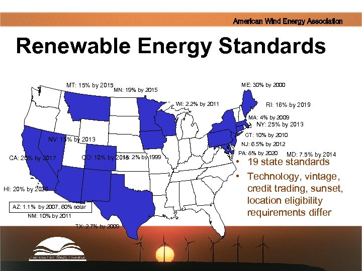 American Wind Energy Association Renewable Energy Standards ME: 30% by 2000 MT: 15% by