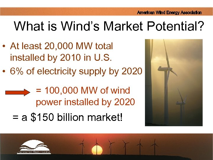 American Wind Energy Association What is Wind's Market Potential? • At least 20, 000