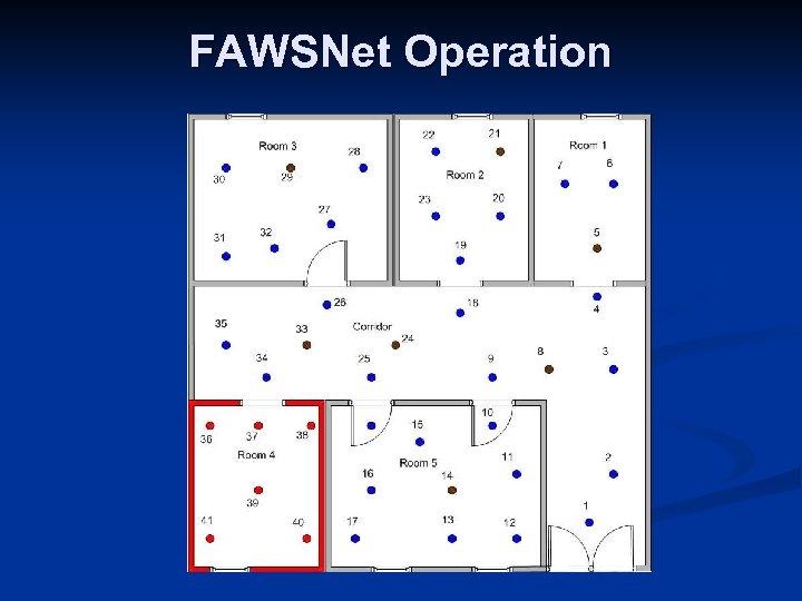 FAWSNet Operation