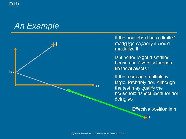 E(R) An Example If the household has a limited mortgage capacity it would maximize
