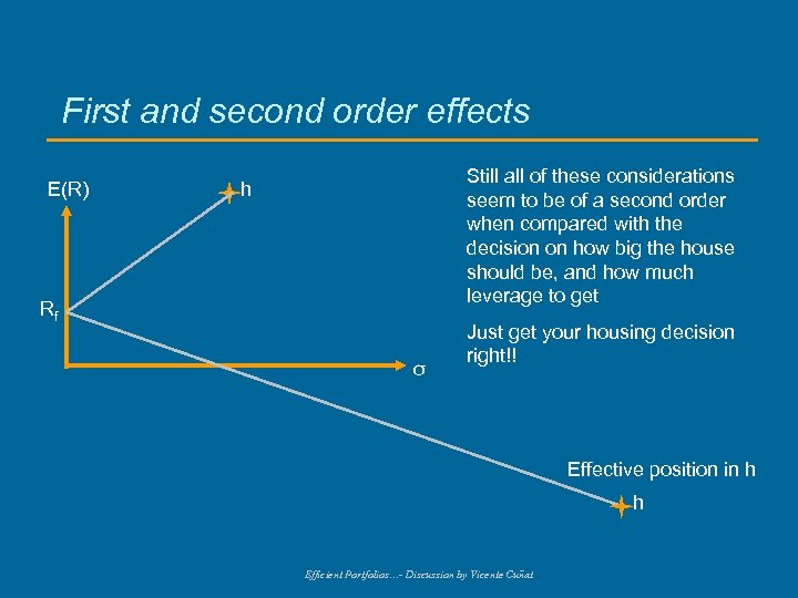 First and second order effects E(R) Still all of these considerations seem to be