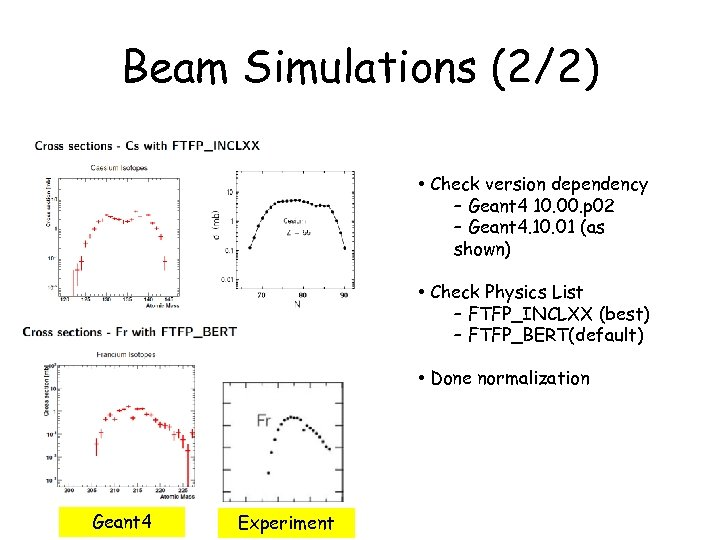 Beam Simulations (2/2) • Check version dependency – Geant 4 10. 00. p 02