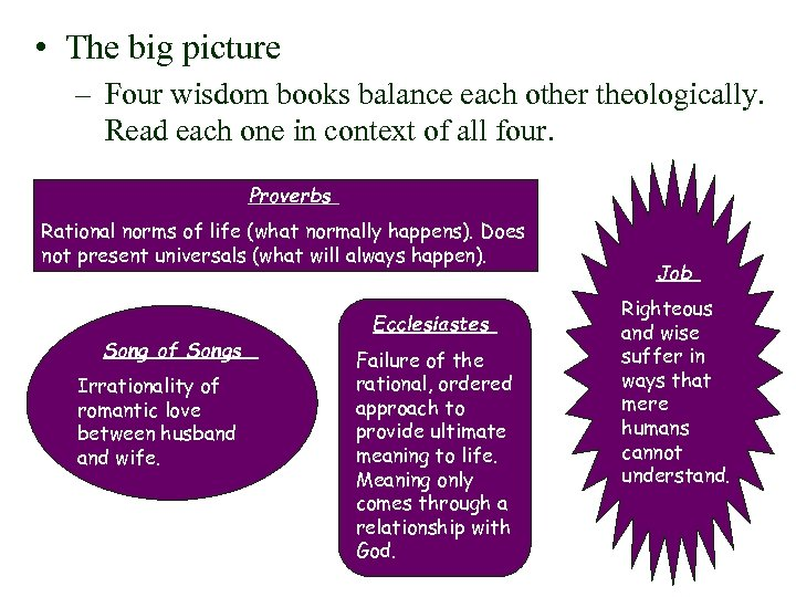 • The big picture – Four wisdom books balance each other theologically. Read