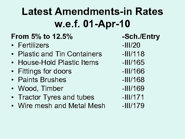 Latest Amendments-in Rates w. e. f. 01 -Apr-10 From 5% to 12. 5% •