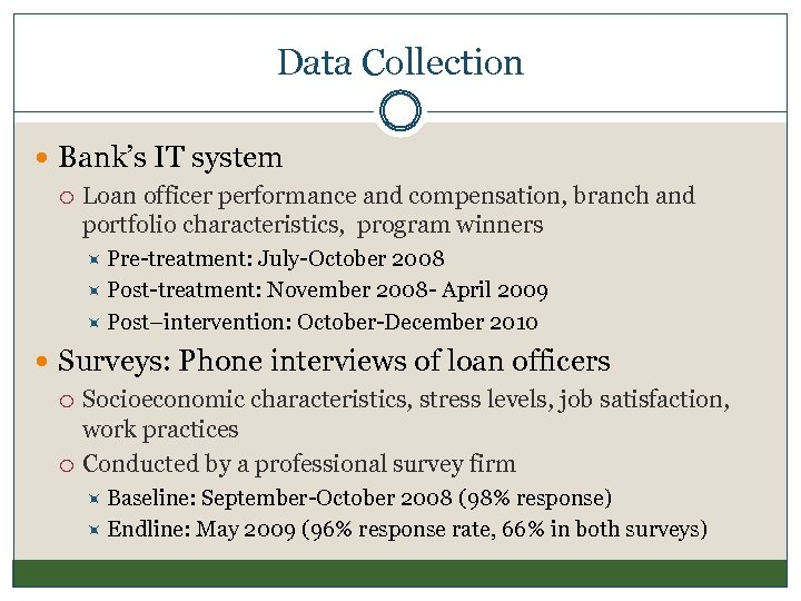 Data Collection Bank's IT system Loan officer performance and compensation, branch and portfolio characteristics,