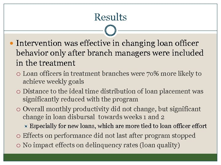 Results Intervention was effective in changing loan officer behavior only after branch managers were
