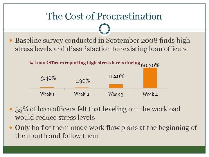 The Cost of Procrastination Baseline survey conducted in September 2008 finds high stress levels