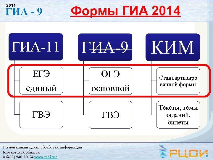 2014 ГИА - 9 ГИА-11 Формы ГИА 2014 ГИА-9 ЕГЭ единый ГВЭ Региональный центр