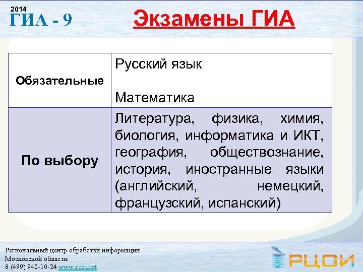 2014 ГИА - 9 Экзамены ГИА Русский язык Обязательные По выбору Математика Литература, физика,