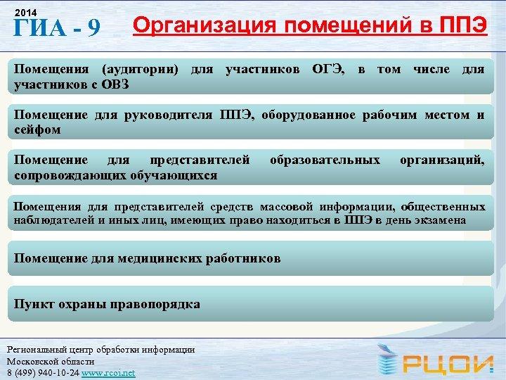 2014 ГИА - 9 Организация помещений в ППЭ Помещения (аудитории) для участников ОГЭ, в