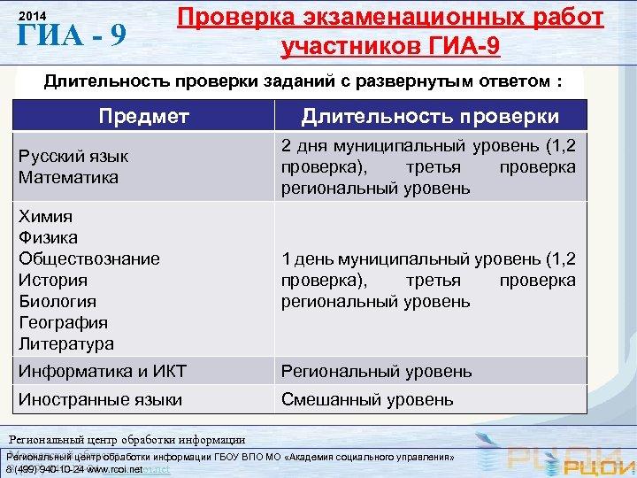 2014 ГИА - 9 Проверка экзаменационных работ участников ГИА-9 Длительность проверки заданий с развернутым