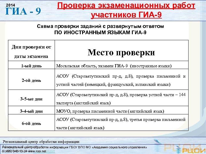 2014 ГИА - 9 Проверка экзаменационных работ участников ГИА-9 Схема проверки заданий с развернутым