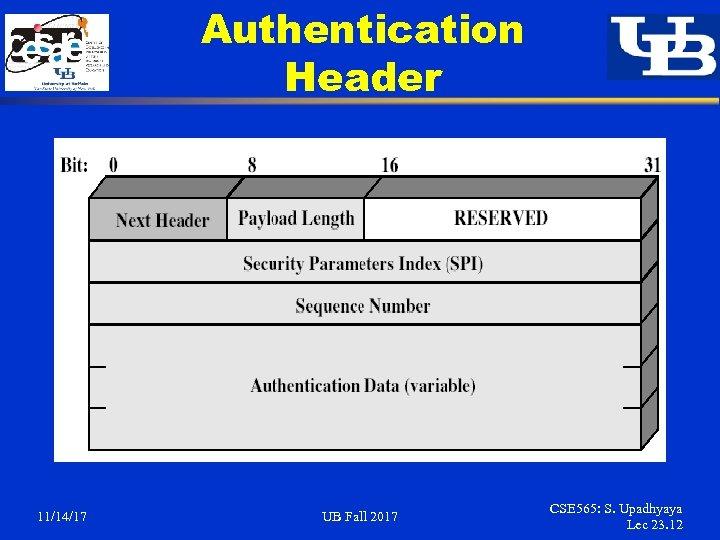 Authentication Header 11/14/17 UB Fall 2017 CSE 565: S. Upadhyaya Lec 23. 12