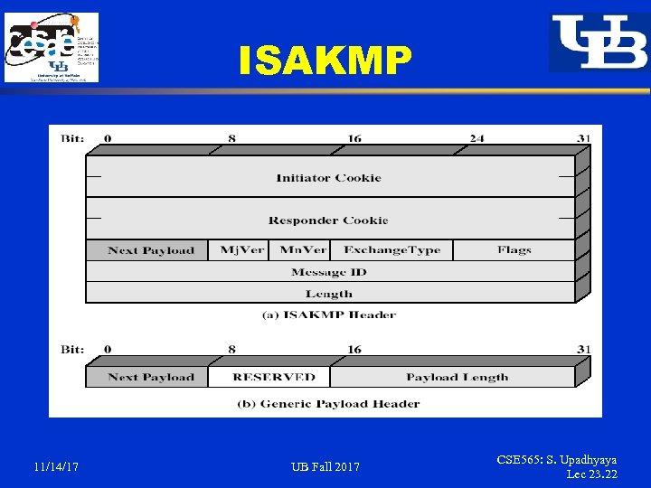 ISAKMP 11/14/17 UB Fall 2017 CSE 565: S. Upadhyaya Lec 23. 22