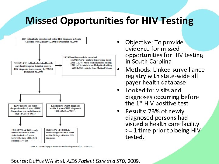 Missed Opportunities for HIV Testing • Objective: To provide evidence for missed opportunities for