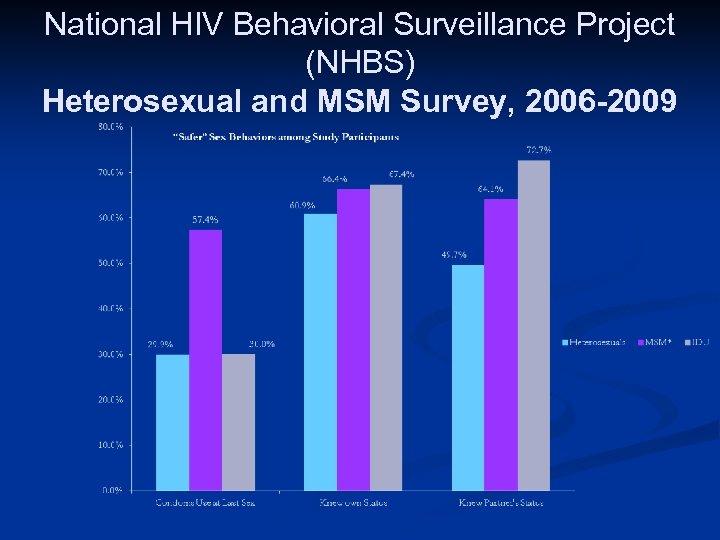 National HIV Behavioral Surveillance Project (NHBS) Heterosexual and MSM Survey, 2006 -2009