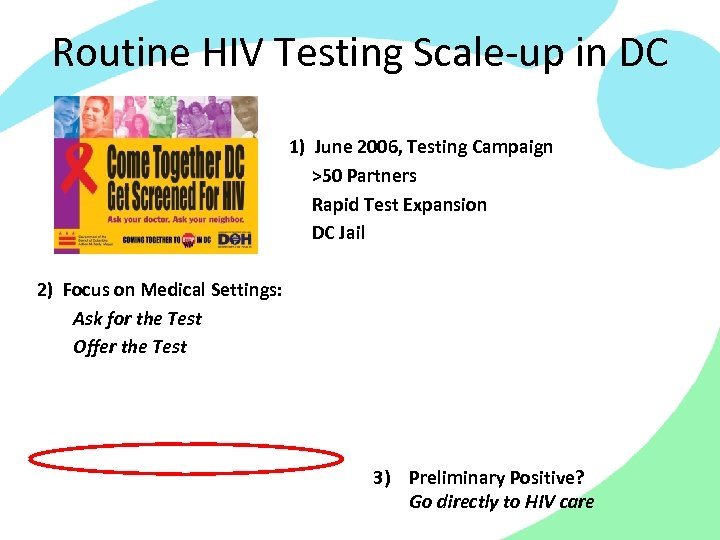 Routine HIV Testing Scale-up in DC 1) June 2006, Testing Campaign >50 Partners Rapid