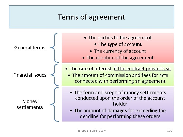 Terms of agreement General terms • The parties to the agreement • The type