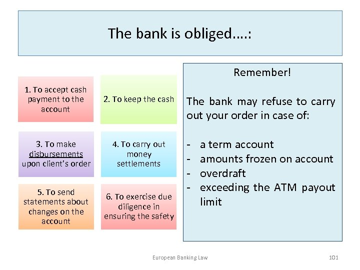 The bank is obliged…. : Remember! 1. To accept cash payment to the account