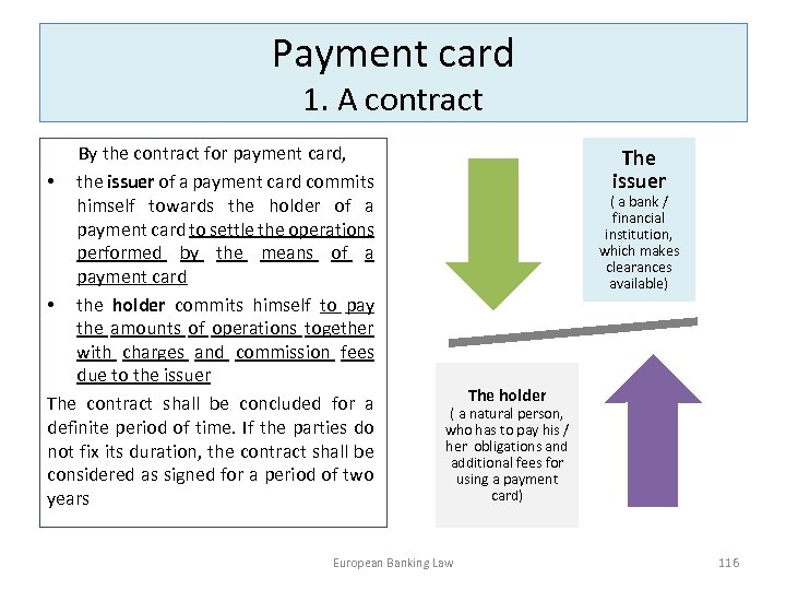 Payment card 1. A contract By the contract for payment card, • the issuer