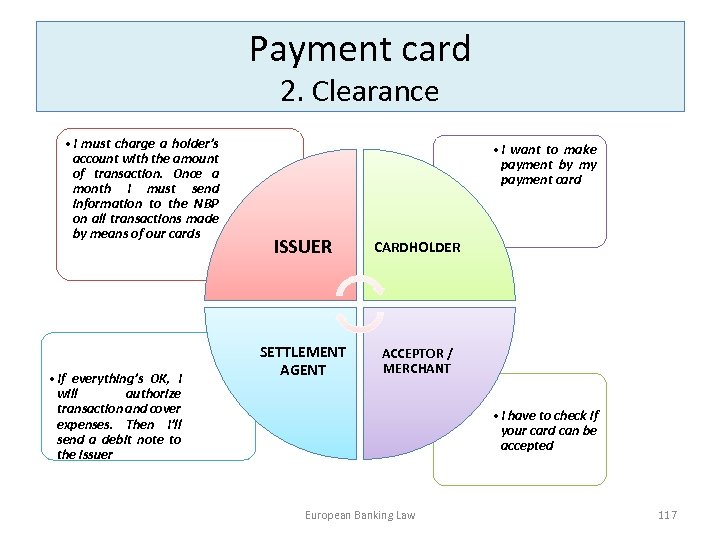 Payment card 2. Clearance • I must charge a holder's account with the amount