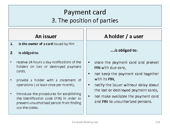 Payment card 3. The position of parties An issuer A holder / a user
