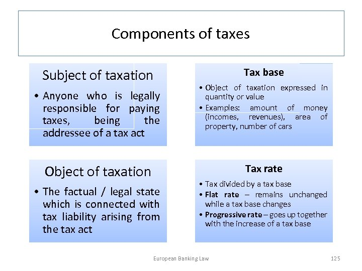 Components of taxes Subject of taxation • Anyone who is legally responsible for paying
