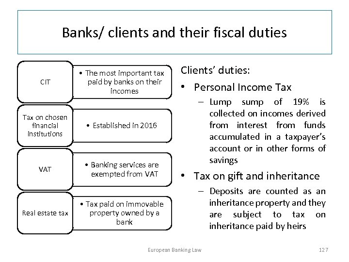 Banks/ clients and their fiscal duties CIT • The most important tax paid by