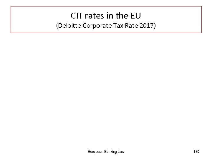 CIT rates in the EU (Deloitte Corporate Tax Rate 2017) European Banking Law 130
