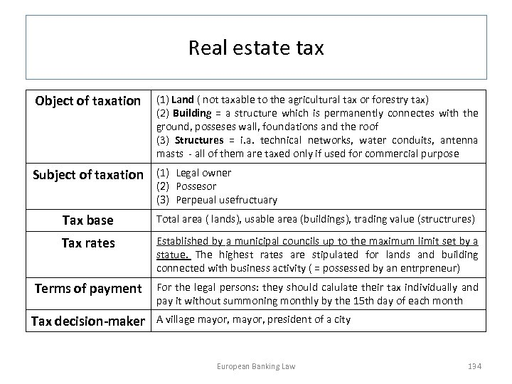 Real estate tax Object of taxation (1) Land ( not taxable to the agricultural