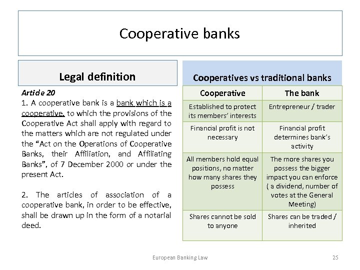 Cooperative banks Legal definition Cooperatives vs traditional banks Article 20 1. A cooperative bank