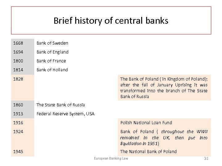Brief history of central banks 1668 Bank of Sweden 1694 Bank of England 1800