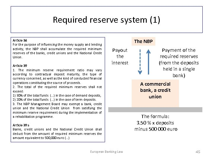 Required reserve system (1) Article 38 For the purpose of influencing the money supply
