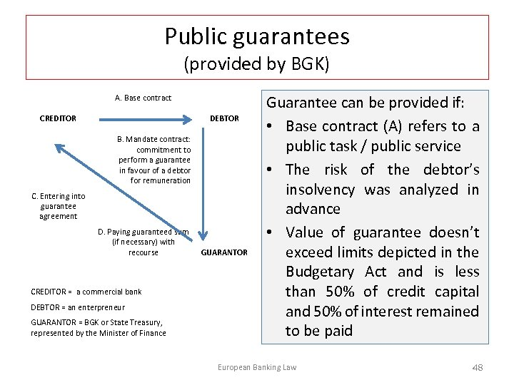 Public guarantees (provided by BGK) A. Base contract CREDITOR DEBTOR B. Mandate contract: commitment