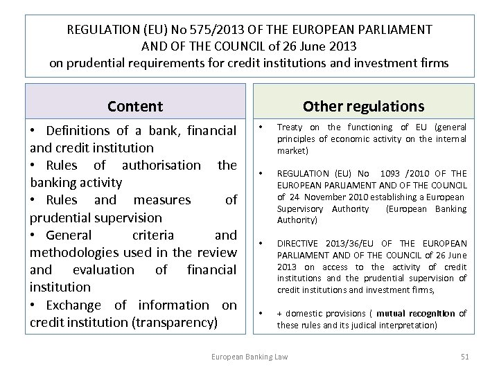 REGULATION (EU) No 575/2013 OF THE EUROPEAN PARLIAMENT AND OF THE COUNCIL of 26