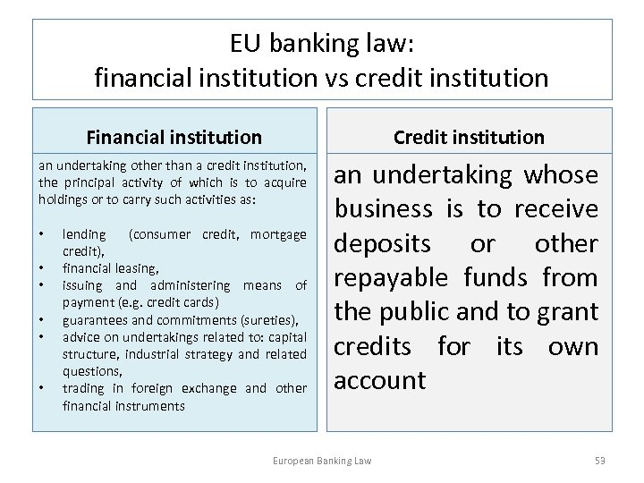 EU banking law: financial institution vs credit institution Financial institution Credit institution an undertaking