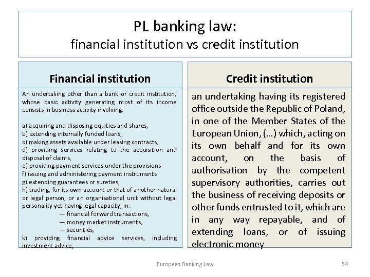 PL banking law: financial institution vs credit institution Financial institution Credit institution An undertaking
