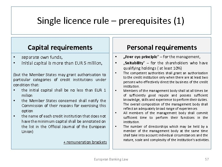 Single licence rule – prerequisites (1) Capital requirements • • Personal requirements separate own