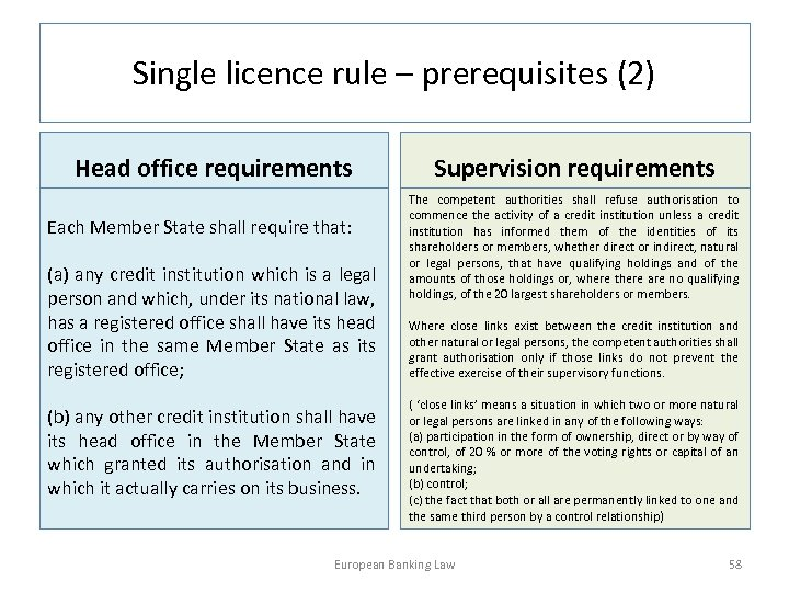 Single licence rule – prerequisites (2) Head office requirements Each Member State shall require